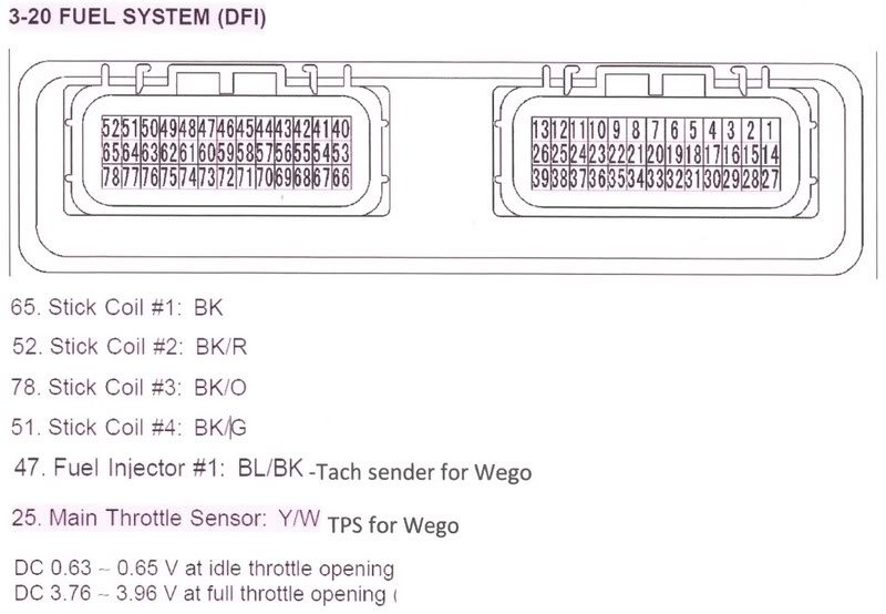 2015 Zx14 Fuse Diagram - Wiring Diagram Completed