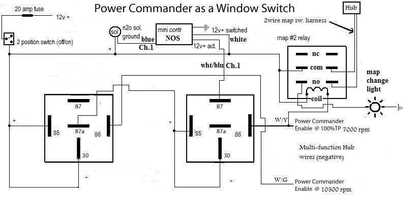 multi function hub  nitrous help
